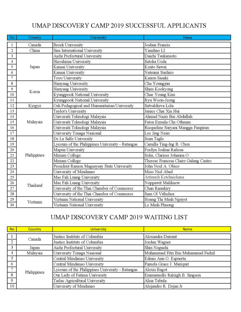 thumbnail of UDC 2019 LIST