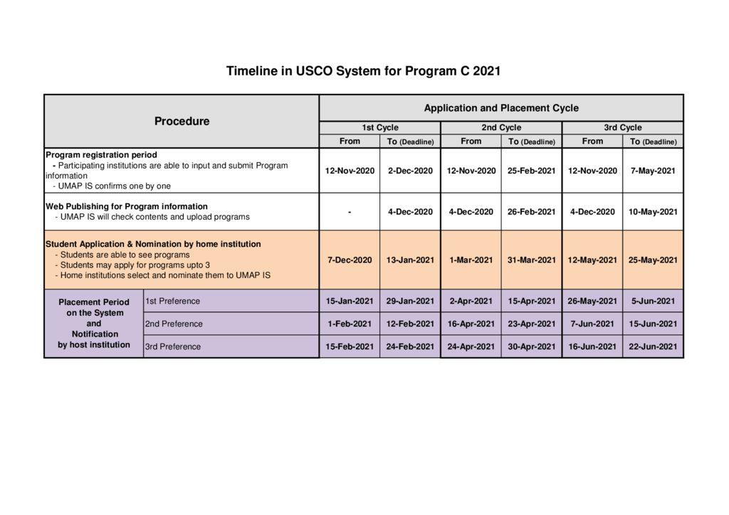 thumbnail of 2-1-2_Timeline_of_UMAP_Program_C_2021